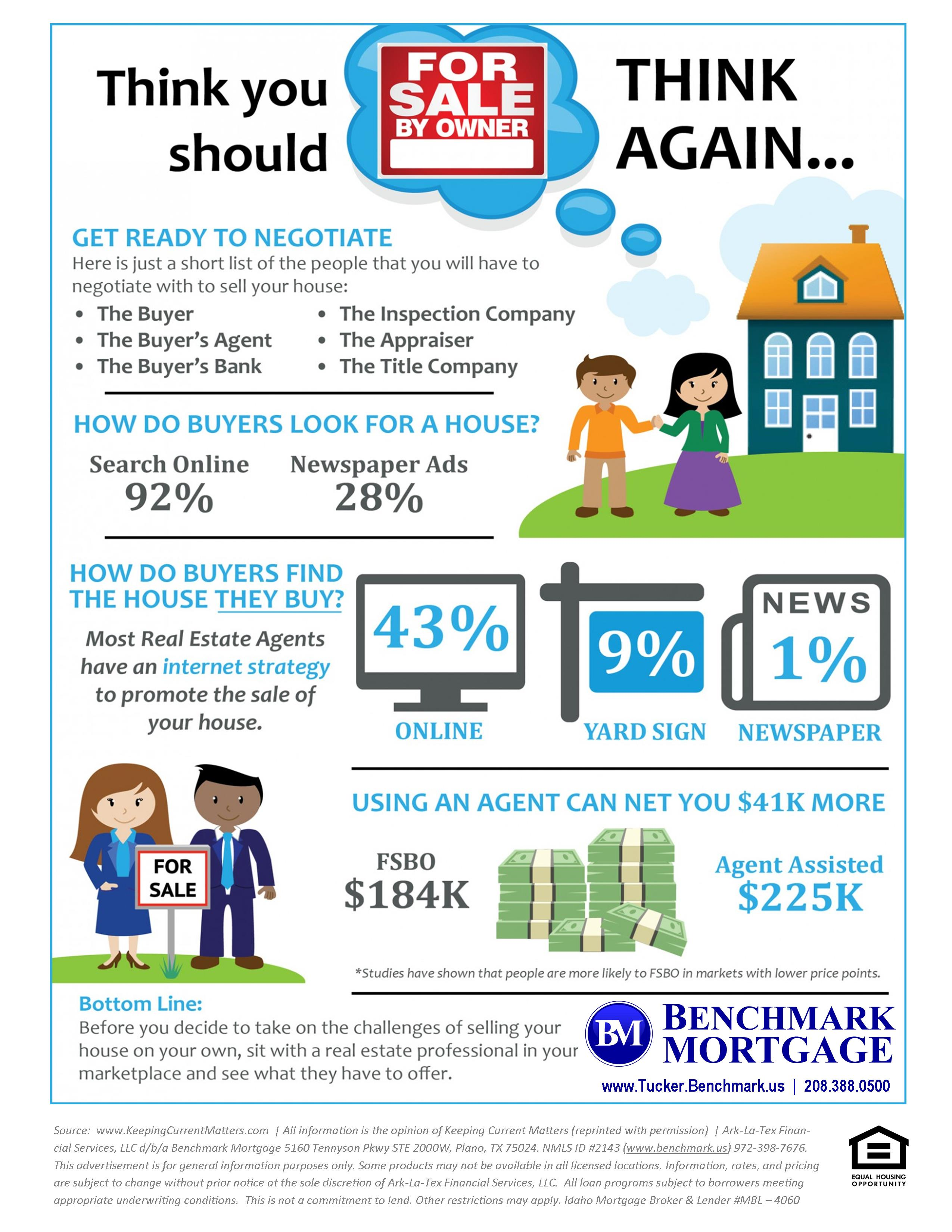 FSBO-Think-Again-Infographic