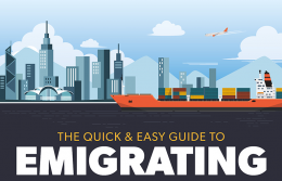 Emigrating Guide image