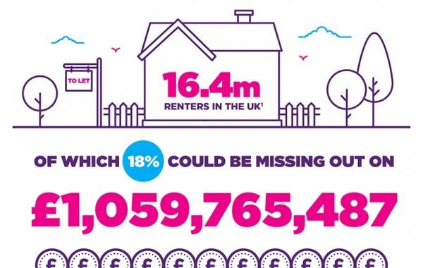01058-renters-infographic-v3