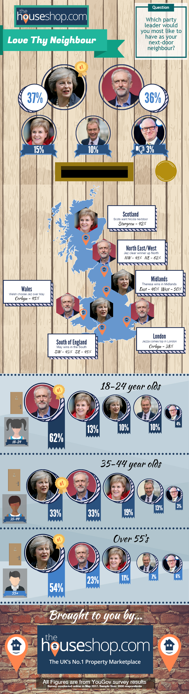Party Leader Neighbours Infographic 2017