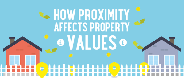 How proximity affects house value